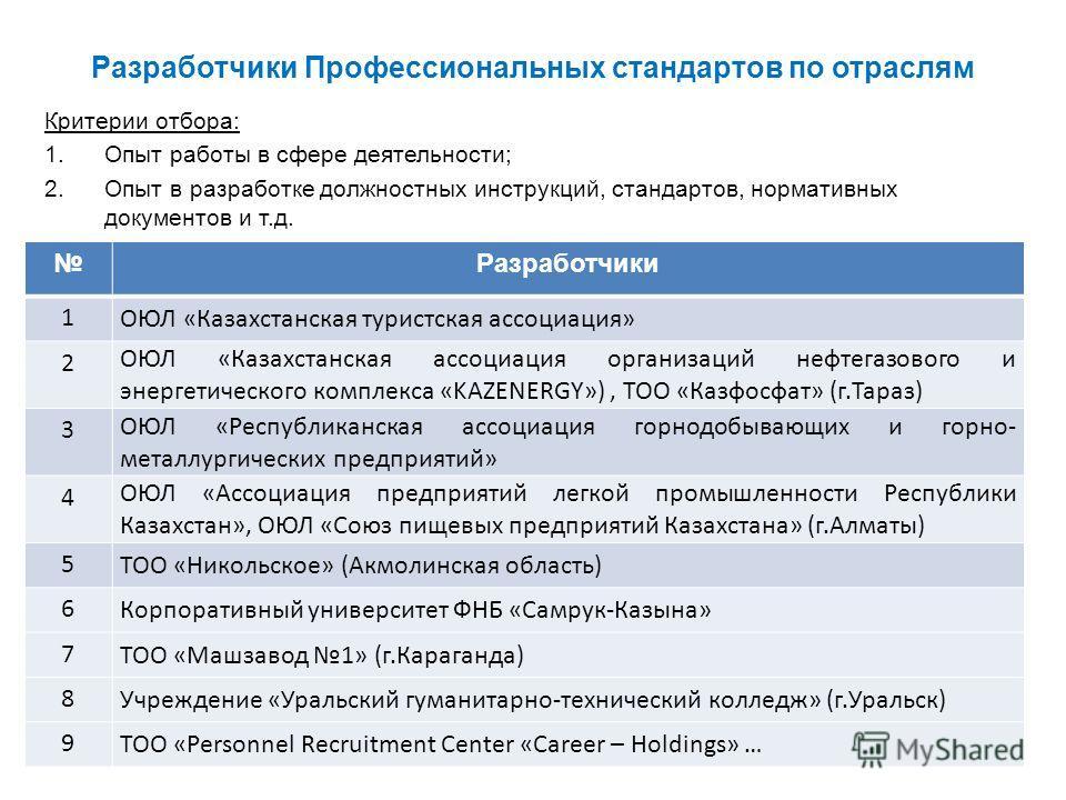 Разработчики Профессиональных стандартов по отраслям Критерии отбора: 1. Опыт работы в сфере деятельности; 2. Опыт в разработке должностных инструкций, стандартов, нормативных документов и т.д. Разработчики 1 ОЮЛ «Казахстанская туристская ассоциация»