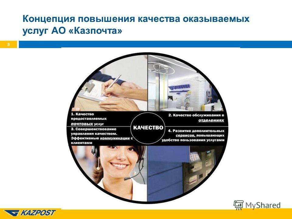 Концепция повышения качества оказываемых услуг АО «Казпочта» 3