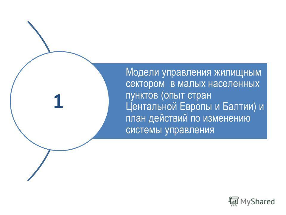 Модели управления жилищным сектором в малых населенных пунктов (опыт стран Центальной Европы и Балтии) и план действий по изменению системы управления 1
