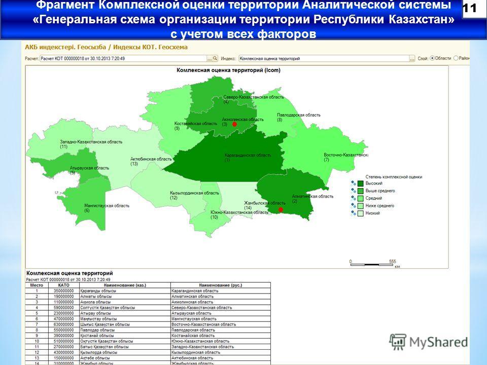 Фрагмент Комплексной оценки территории Аналитической системы «Генеральная схема организации территории Республики Казахстан» с учетом всех факторов 11