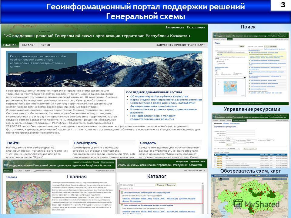 Геоинформационный портал поддержки решений Генеральной схемы 3 Обозреватель схем, карт Управление ресурсами Поиск Главная Каталог
