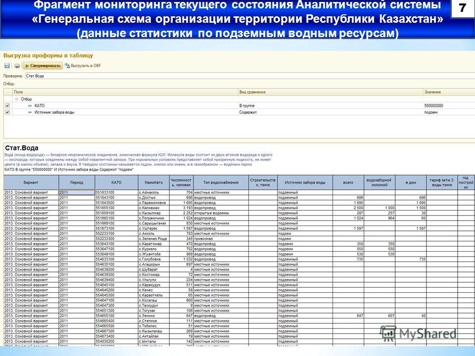 Фрагмент мониторинга текущего состояния Аналитической системы «Генеральная схема организации территории Республики Казахстан» (данные статистики по подземным водным ресурсам) 7