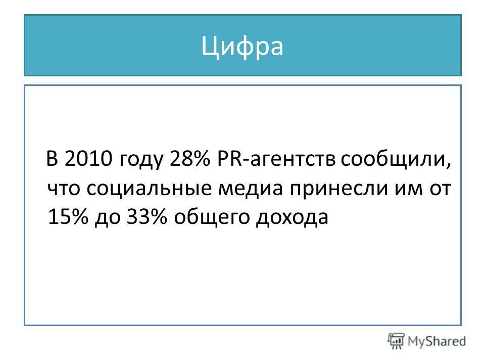 Цифра В 2010 году 28% PR-агентств сообщили, что социальные медиа принесли им от 15% до 33% общего дохода