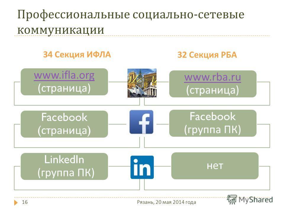 www.ifla.org www.ifla.org (страница) Facebook ( страница ) LinkedIn ( группа ПК ) www.rba.ru www.rba.ru ( страница ) Facebook ( группа ПК ) нет 16 Профессиональные социально - сетевые коммуникации 34 Секция ИФЛА 32 Секция РБА Рязань, 20 мая 2014 года