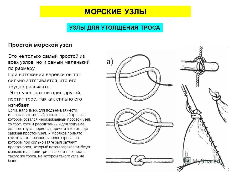 Источник: http://chizhik.ucoz.ru/load/for_engineers/suda_i_korabli_proektirovanie_sudov/morskie_uzly/18-1-0-114   МОРСКИЕ УЗЛЫ УЗЛЫ ДЛЯ УТОЛЩЕНИЯ ТРОСА Простой морской узел Это не только самый простой из всех узлов, но и самый маленький по размеру.