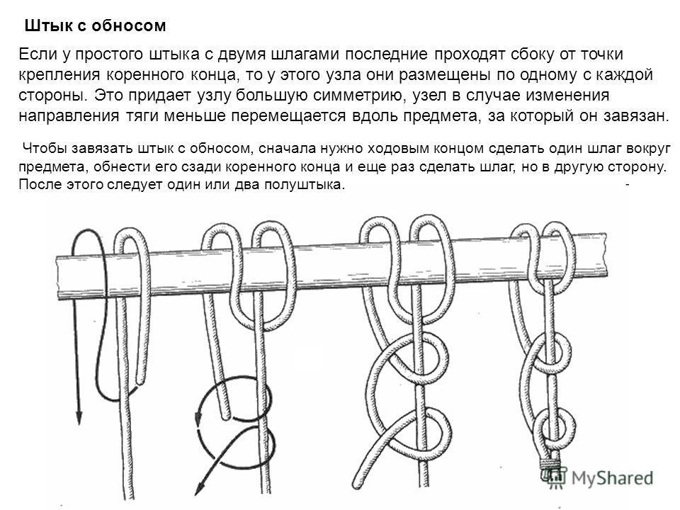 Штык с обносом Если у простого штыка с двумя шлагами последние проходят сбоку от точки крепления коренного конца, то у этого узла они размещены по одному с каждой стороны. Это придает узлу большую симметрию, узел в случае изменения направления тяги м