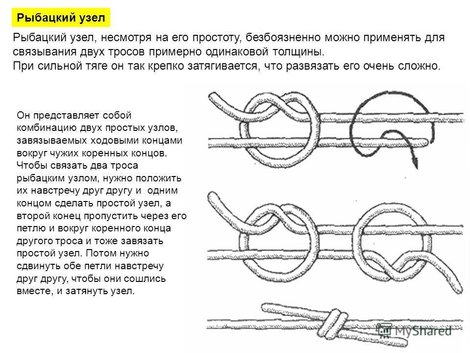 Рыбацкий узел Рыбацкий узел, несмотря на его простоту, безбоязненно можно применять для связывания двух тросов примерно одинаковой толщины. При сильной тяге он так крепко затягивается, что развязать его очень сложно. Он представляет собой комбинацию