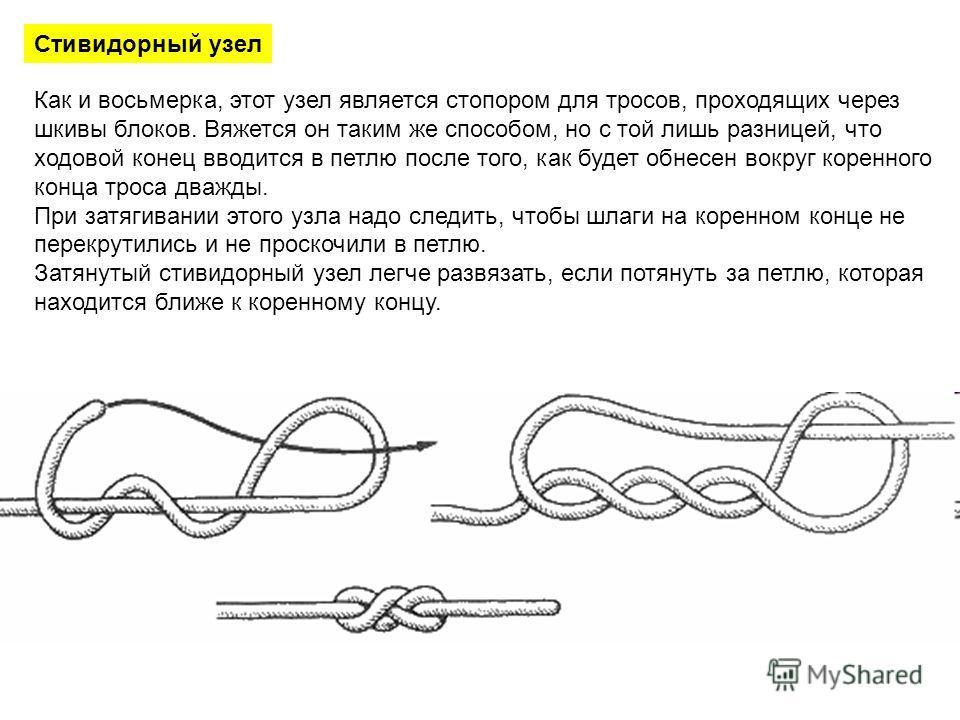 Стивидорный узел Как и восьмерка, этот узел является стопором для тросов, проходящих через шкивы блоков. Вяжется он таким же способом, но с той лишь разницей, что ходовой конец вводится в петлю после того, как будет обнесен вокруг коренного конца тро