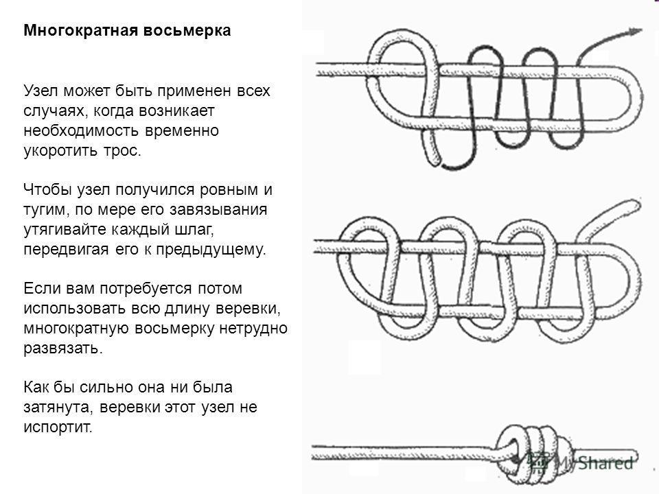 Схема вязания узла восьмерка 293