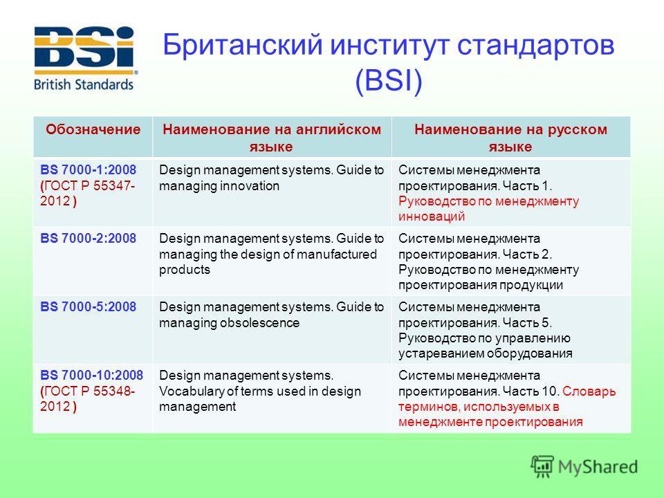 Британский институт стандартов (BSI) Обозначение Наименование на английском языке Наименование на русском языке BS 7000-1:2008 (ГОСТ Р 55347- 2012 ) Design management systems. Guide to managing innovation Системы менеджмента проектирования. Часть 1.