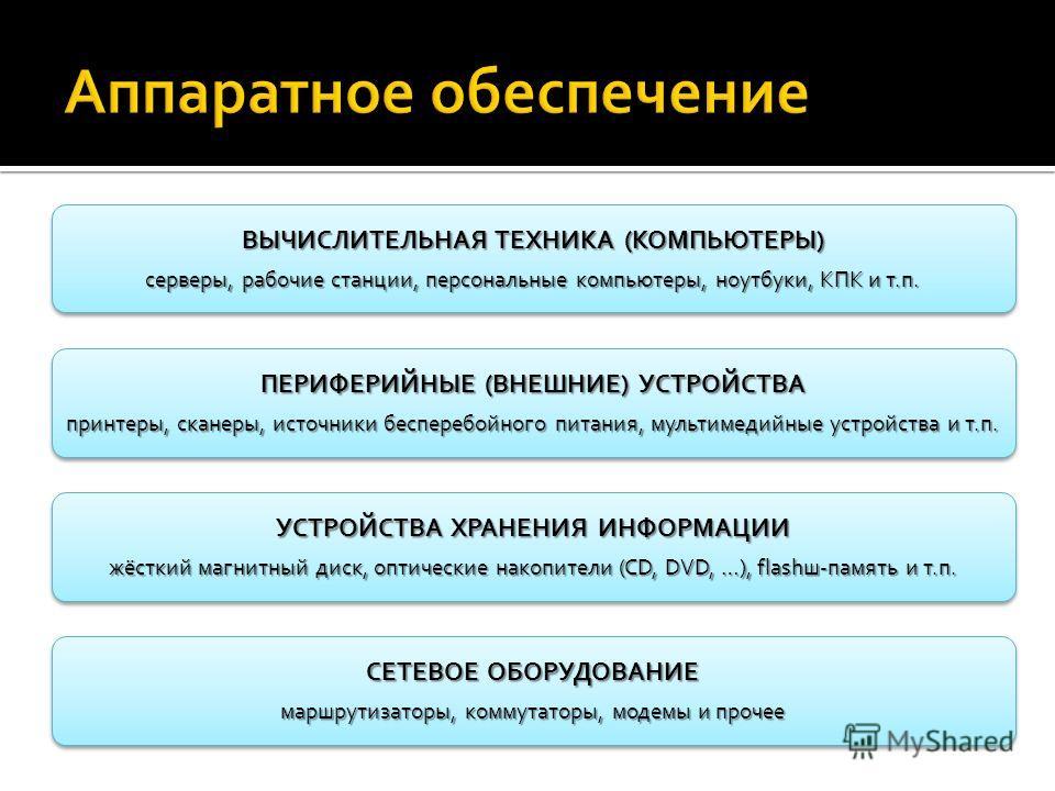 ВЫЧИСЛИТЕЛЬНАЯ ТЕХНИКА (КОМПЬЮТЕРЫ) серверы, рабочие станции, персональные компьютеры, ноутбуки, КПК и т.п. ВЫЧИСЛИТЕЛЬНАЯ ТЕХНИКА (КОМПЬЮТЕРЫ) серверы, рабочие станции, персональные компьютеры, ноутбуки, КПК и т.п. ПЕРИФЕРИЙНЫЕ (ВНЕШНИЕ) УСТРОЙСТВА