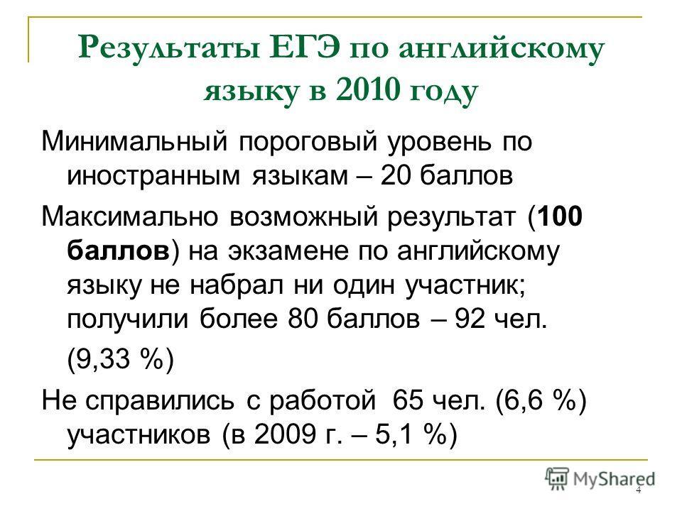 4 Результаты ЕГЭ по английскому языку в 2010 году Минимальный пороговый уровень по иностранным языкам – 20 баллов Максимально возможный результат (100 баллов) на экзамене по английскому языку не набрал ни один участник; получили более 80 баллов – 92