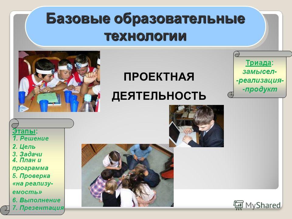 Базовые образовательные технологии технологии ПРОЕКТНАЯ ДЕЯТЕЛЬНОСТЬ Триада: замысел- -реализация- -продукт Этапы: 1. Решение 2. Цель 3. Задачи 4. План и программа 5. Проверка «на реализу- емость » 6. Выполнение 7. Презентация