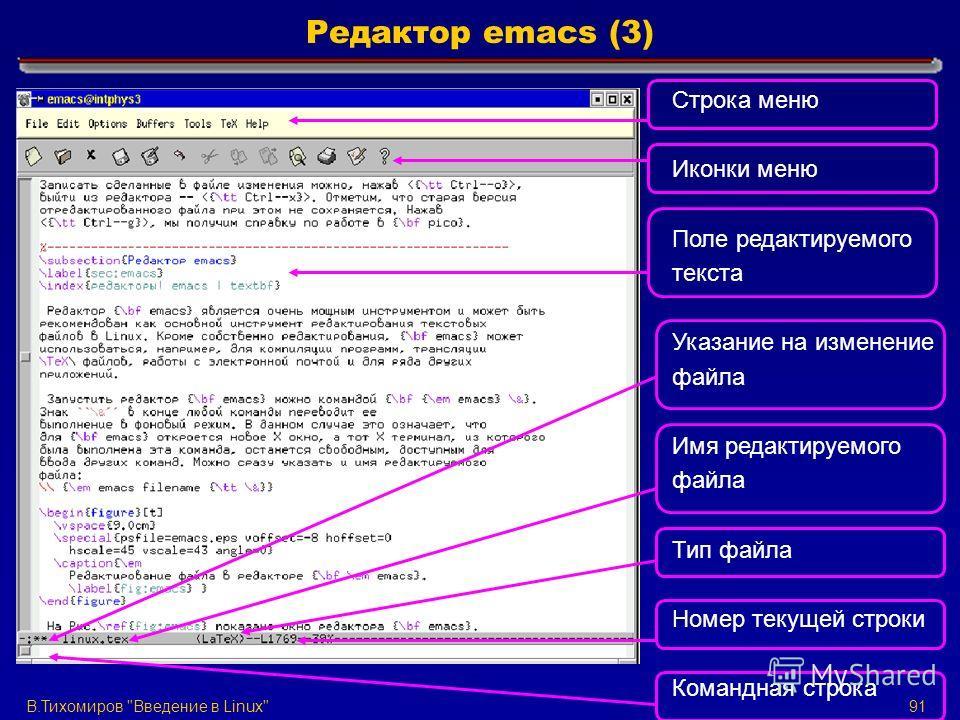 В.Тихомиров Введение в Linux91 Редактор emacs (3) Строка меню Иконки меню Поле редактируемого текста Указание на изменение файла Имя редактируемого файла Тип файла Номер текущей строки Командная строка