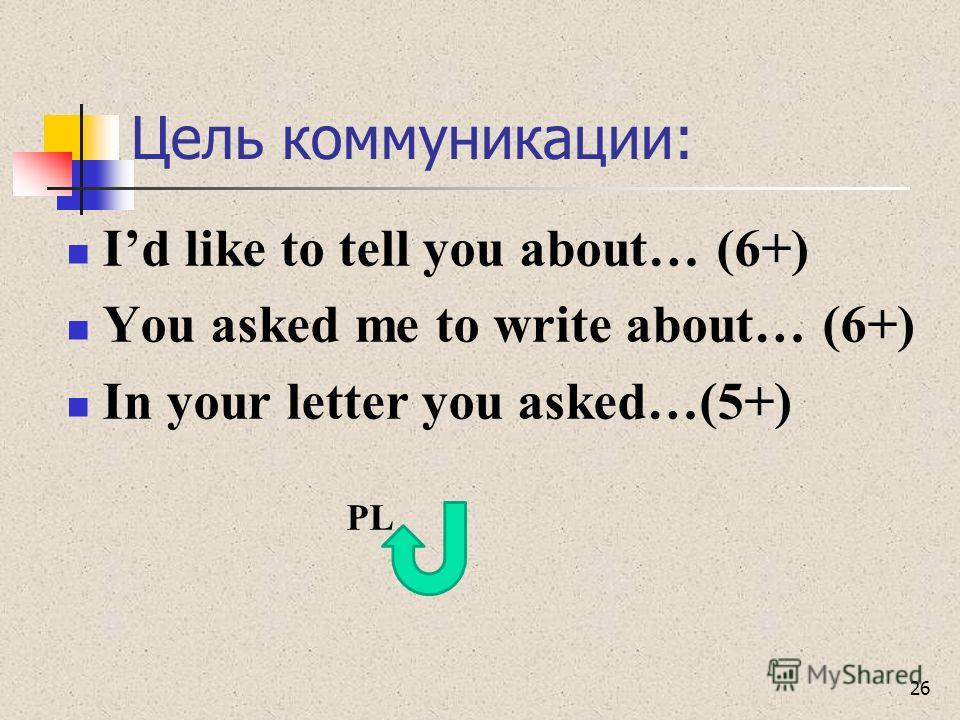 Цель коммуникации: Id like to tell you about… (6+) You asked me to write about… (6+) In your letter you asked…(5+) PL 26