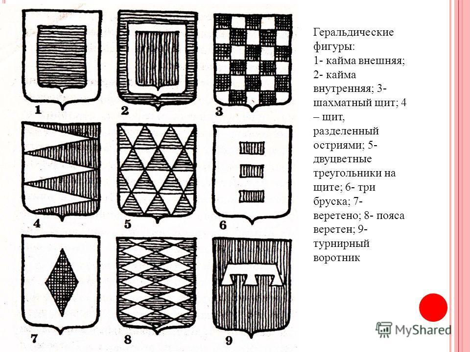 Геральдические фигуры: 1- кайма внешняя; 2- кайма внутренняя; 3- шахматный щит; 4 – щит, разделенный остриями; 5- двуцветные треугольники на щите; 6- три бруска; 7- веретено; 8- пояса веретен; 9- турнирный воротник