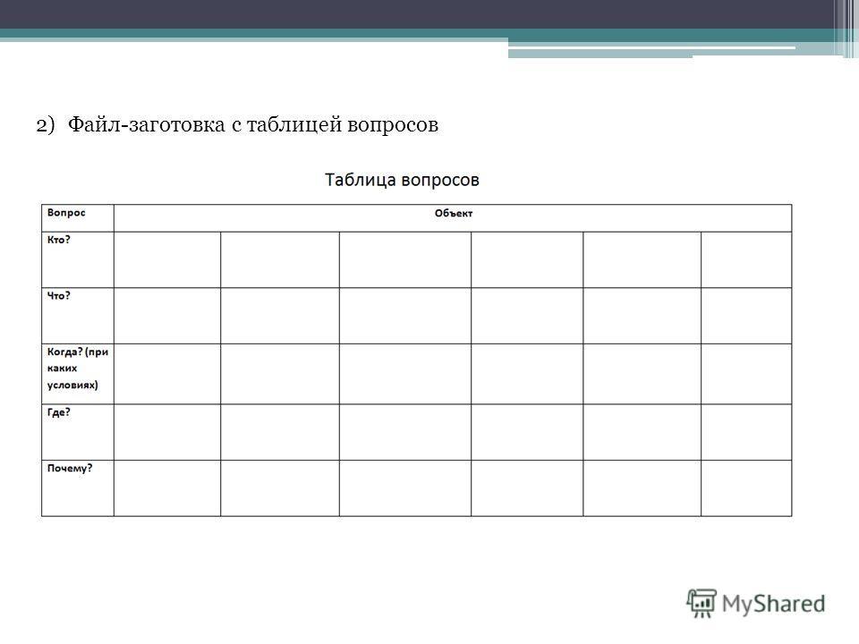 2)Файл-заготовка с таблицей вопросов