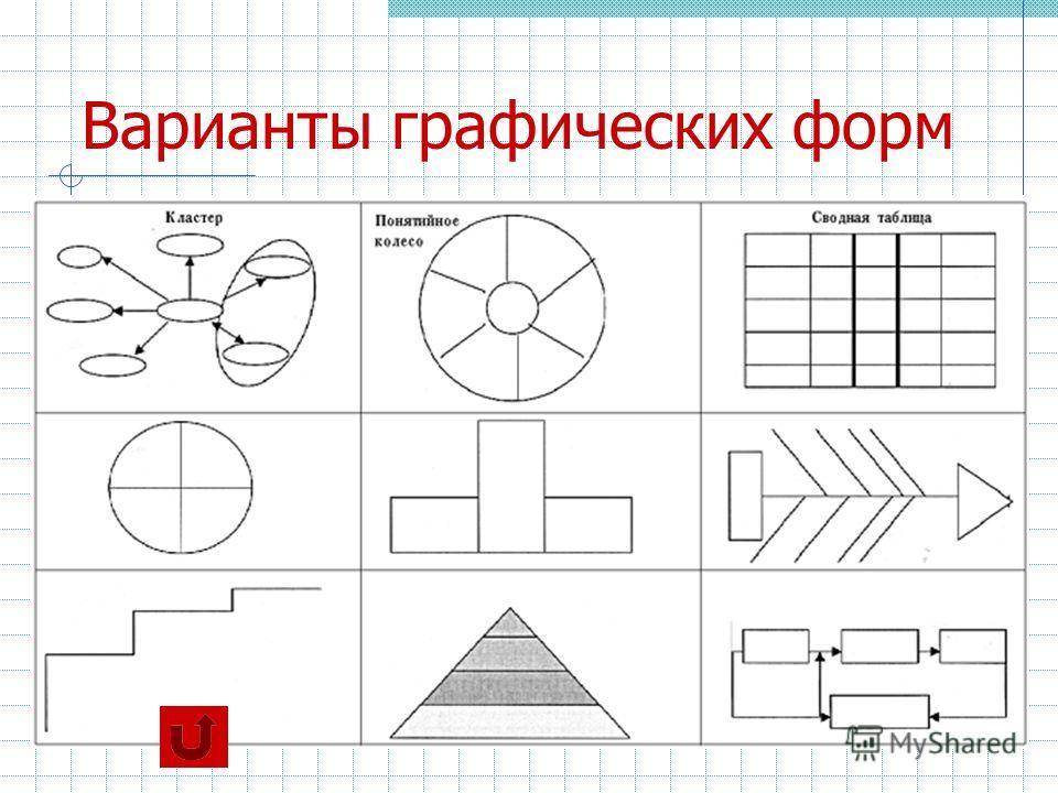 Варианты графических форм
