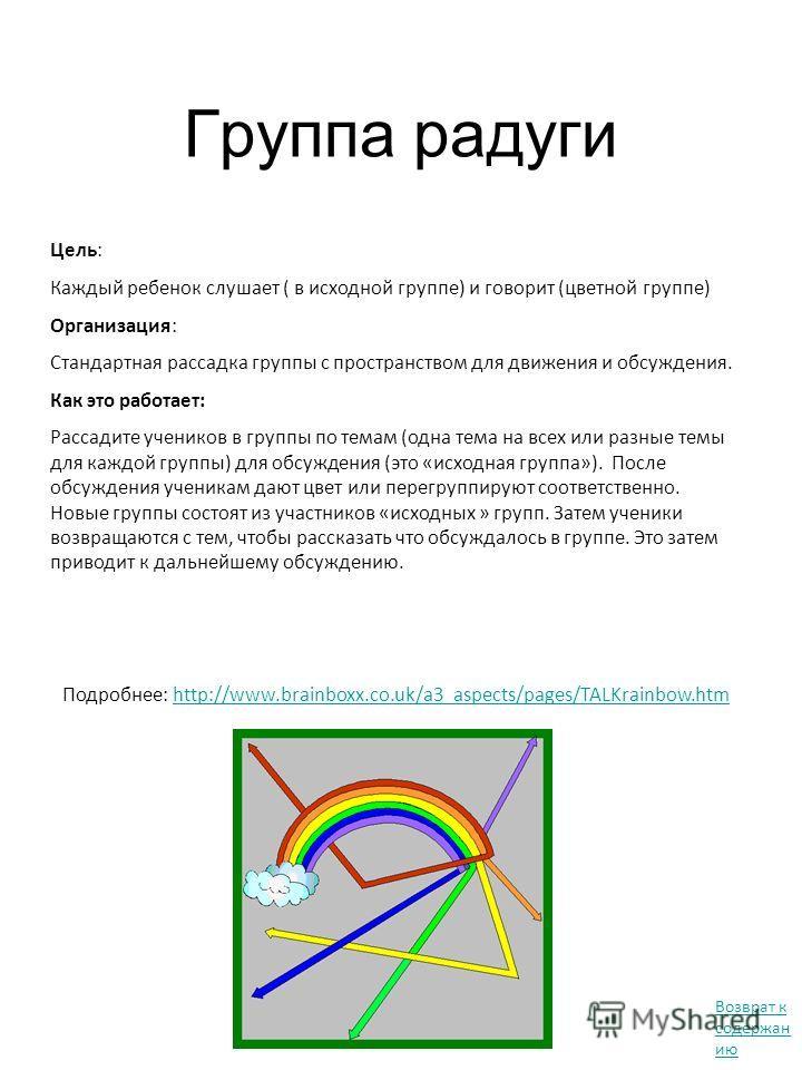 Группа радуги Подробнее: http://www.brainboxx.co.uk/a3_aspects/pages/TALKrainbow.htmhttp://www.brainboxx.co.uk/a3_aspects/pages/TALKrainbow.htm Цель: Каждый ребенок слушает ( в исходной группе) и говорит (цветной группе) Организация: Стандартная расс
