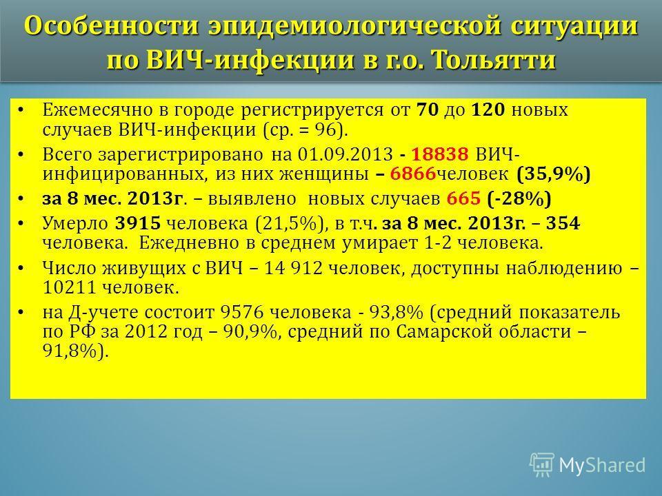 Особенности эпидемиологической ситуации по ВИЧ-инфекции в г.о. Тольятти Ежемесячно в городе регистрируется от 70 до 120 новых случаев ВИЧ-инфекции (ср. = 96). Всего зарегистрировано на 01.09.2013 - 18838 ВИЧ- инфицированных, из них женщины – 6866 чел