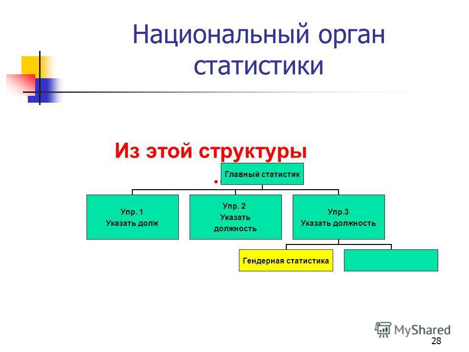 28 Национальный орган статистики Из этой структуры....