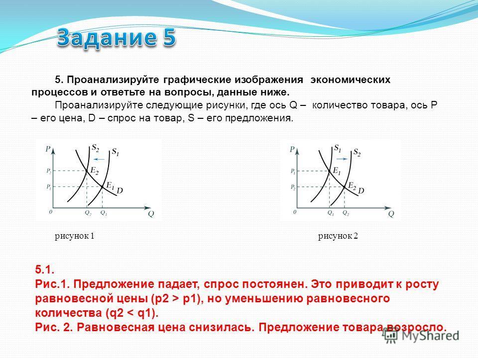5. Проанализируйте графические изображения экономических процессов и ответьте на вопросы, данные ниже. Проанализируйте следующие рисунки, где ось Q – количество товара, ось P – его цена, D – спрос на товар, S – его предложения. рисунок 1 рисунок 2 5.