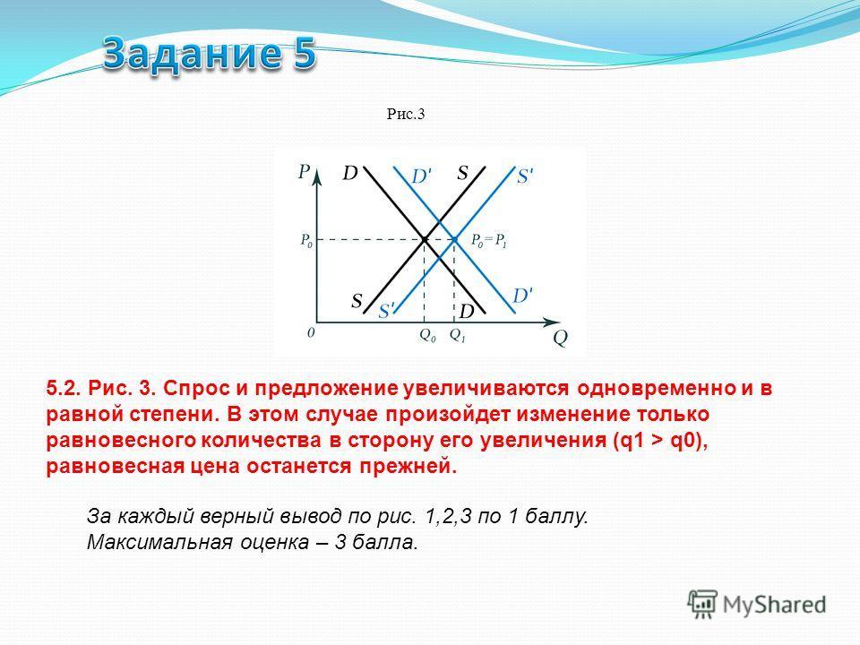 Рис.3 5.2. Рис. 3. Спрос и предложение увеличиваются одновременно и в равной степени. В этом случае произойдет изменение только равновесного количества в сторону его увеличения (q1 > q0), равновесная цена останется прежней. За каждый верный вывод по