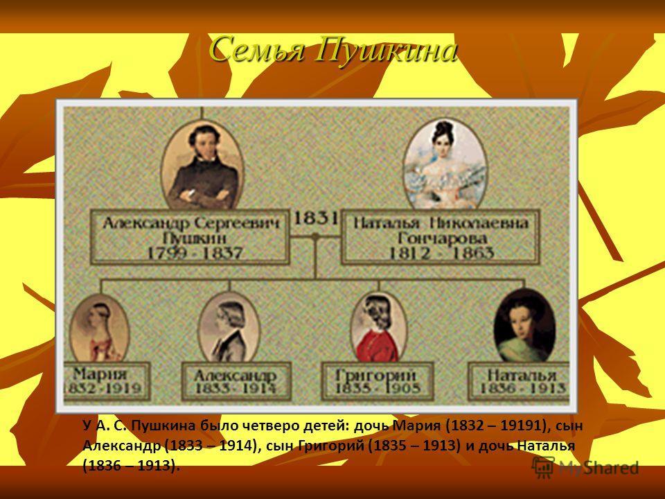 Семья Пушкина У А. С. Пушкина было четверо детей: дочь Мария (1832 – 19191), сын Александр (1833 – 1914), сын Григорий (1835 – 1913) и дочь Наталья (1836 – 1913).