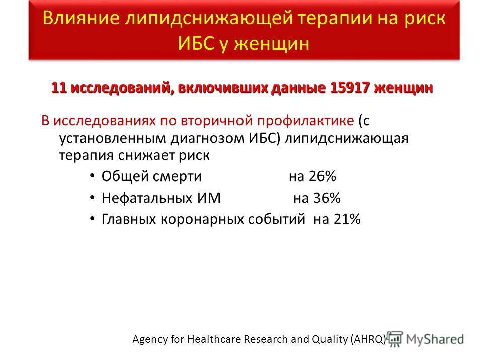 Влияние липидснижающей терапии на риск ИБС у женщин В исследованиях по вторичной профилактике (с установленным диагнозом ИБС) липидснижающая терапия снижает риск Общей смерти на 26% Нефатальных ИМ на 36% Главных коронарных событий на 21% 11 исследова