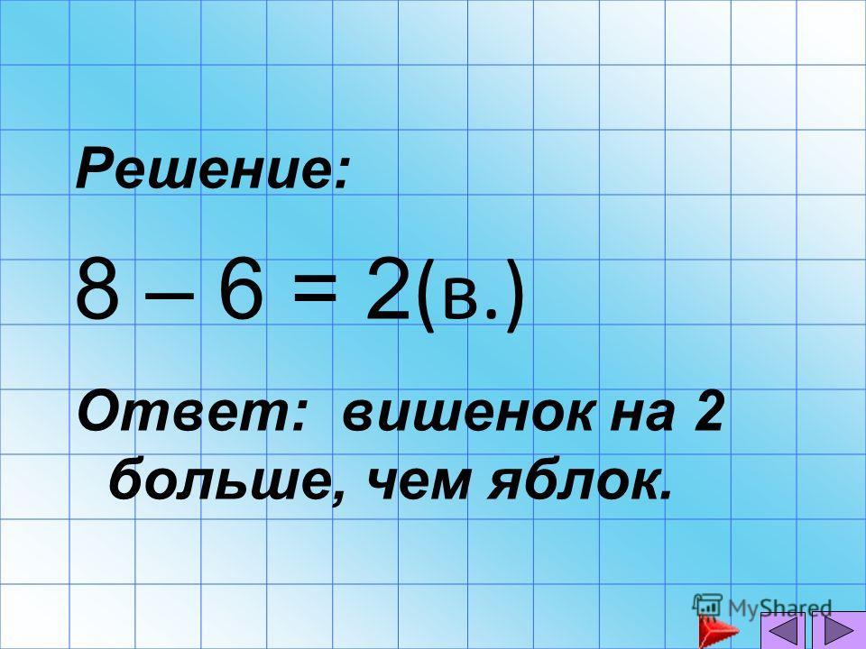 Решение: 8 – 6 = 2 (в.) Ответ: вишенок на 2 больше, чем яблок.
