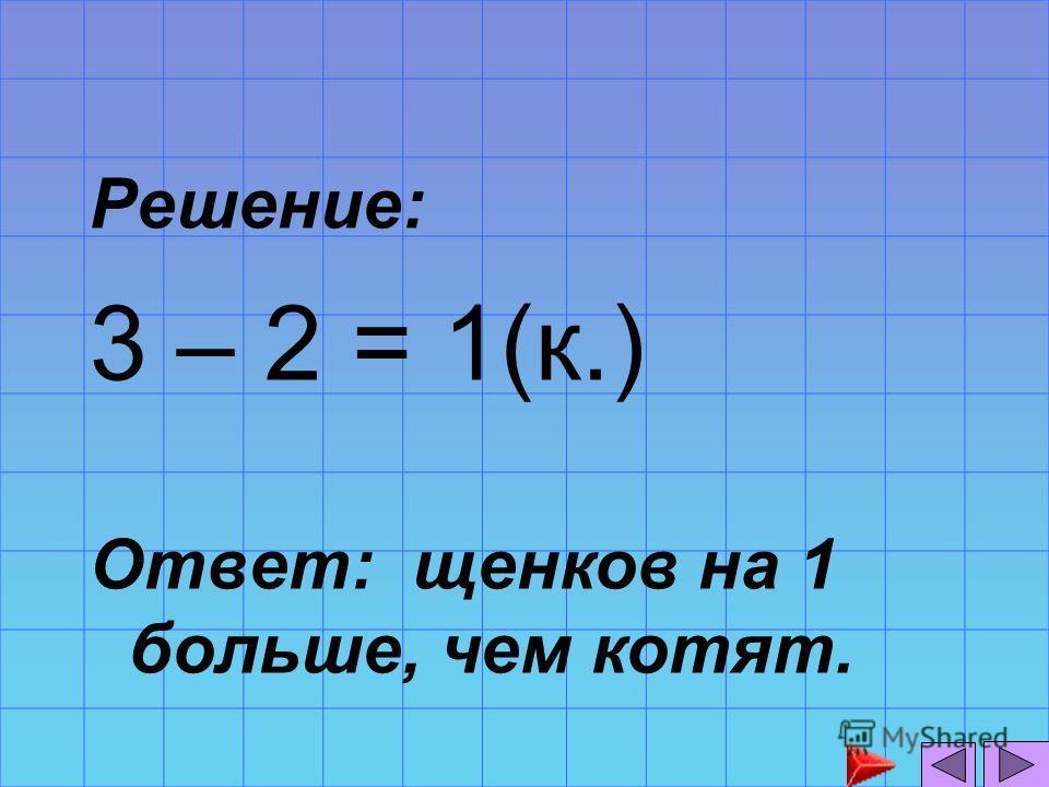 Решение: 3 – 2 = 1(к.) Ответ: щенков на 1 больше, чем котят.