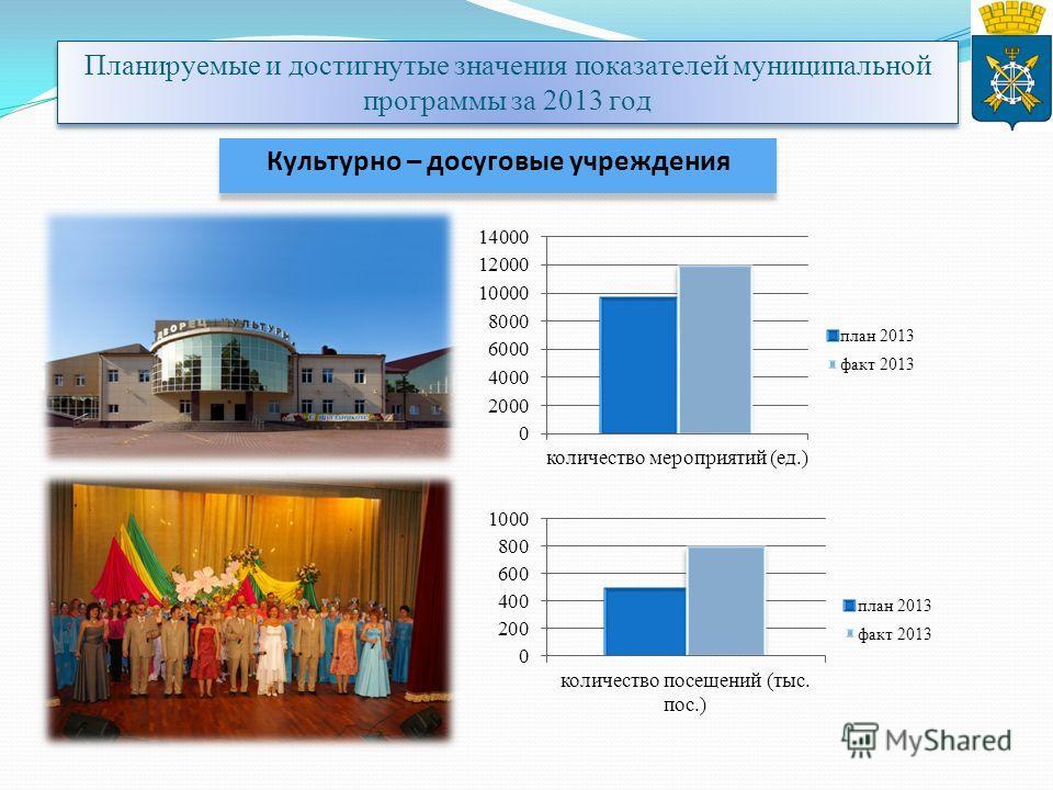 Планируемые и достигнутые значения показателей муниципальной программы за 2013 год Культурно – досуговые учреждения