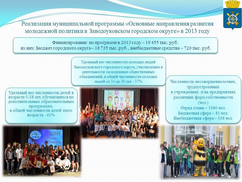 Финансирование по программе в 2013 году – 19 455 тыс. руб. из них: Бюджет городского округа – 18 735 тыс. руб., внебюджетные средства – 720 тыс. руб. Финансирование по программе в 2013 году – 19 455 тыс. руб. из них: Бюджет городского округа – 18 735