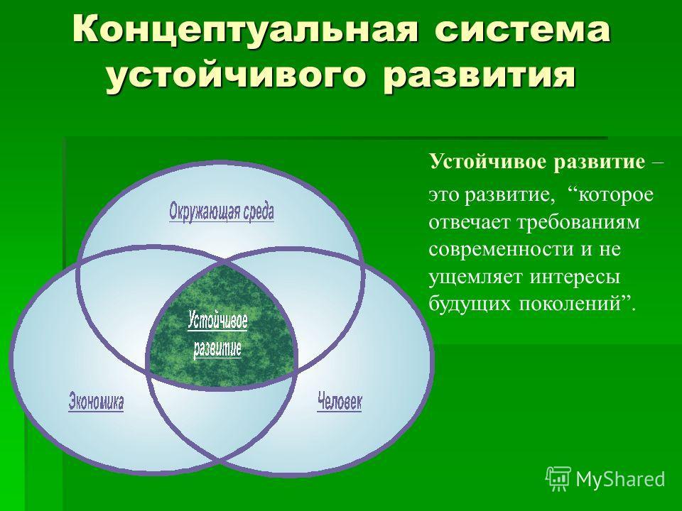 Концептуальная система устойчивого развития Устойчивое развитие – это развитие, которое отвечает требованиям современности и не ущемляет интересы будущих поколений.