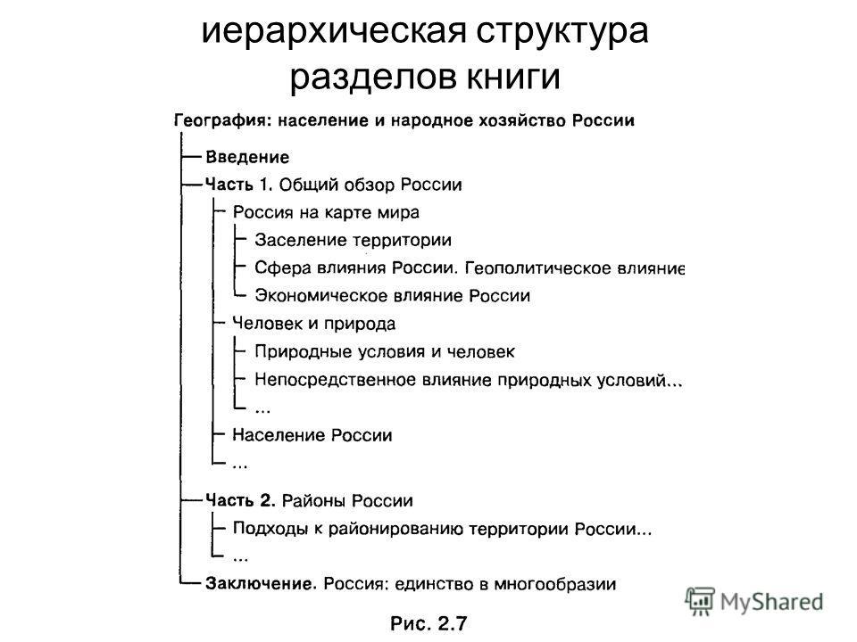 иерархическая структура разделов книги