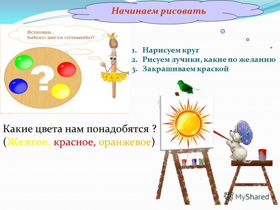 Начинаем рисовать Какие цвета нам понадобятся ? (Желтое, красное, оранжевое) 1. Нарисуем круг 2. Рисуем лучики, какие по желанию 3. Закрашиваем краской