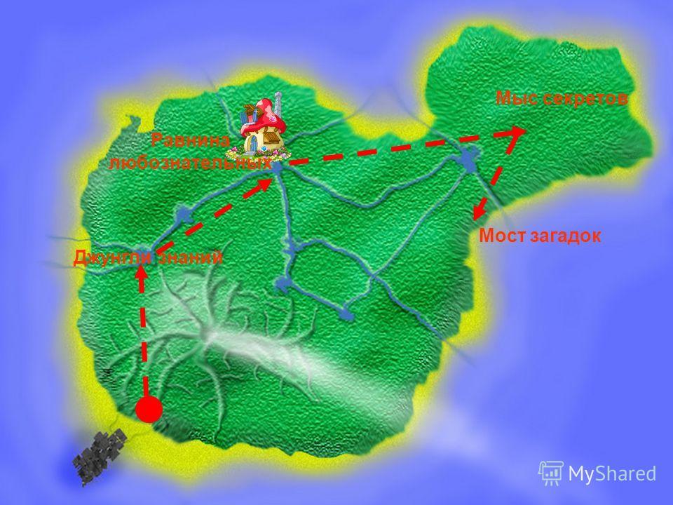 Джунгли знаний Мост загадок Мыс секретов Равнина любознательных