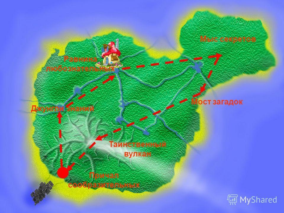Джунгли знаний Мост загадок Мыс секретов Таинственный вулкан Причал сообразительных Равнина любознательных