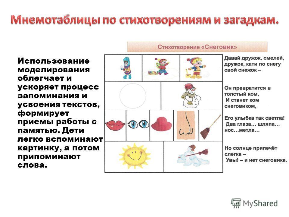 Использование моделирования облегчает и ускоряет процесс запоминания и усвоения текстов, формирует приемы работы с памятью. Дети легко вспоминают картинку, а потом припоминают слова.