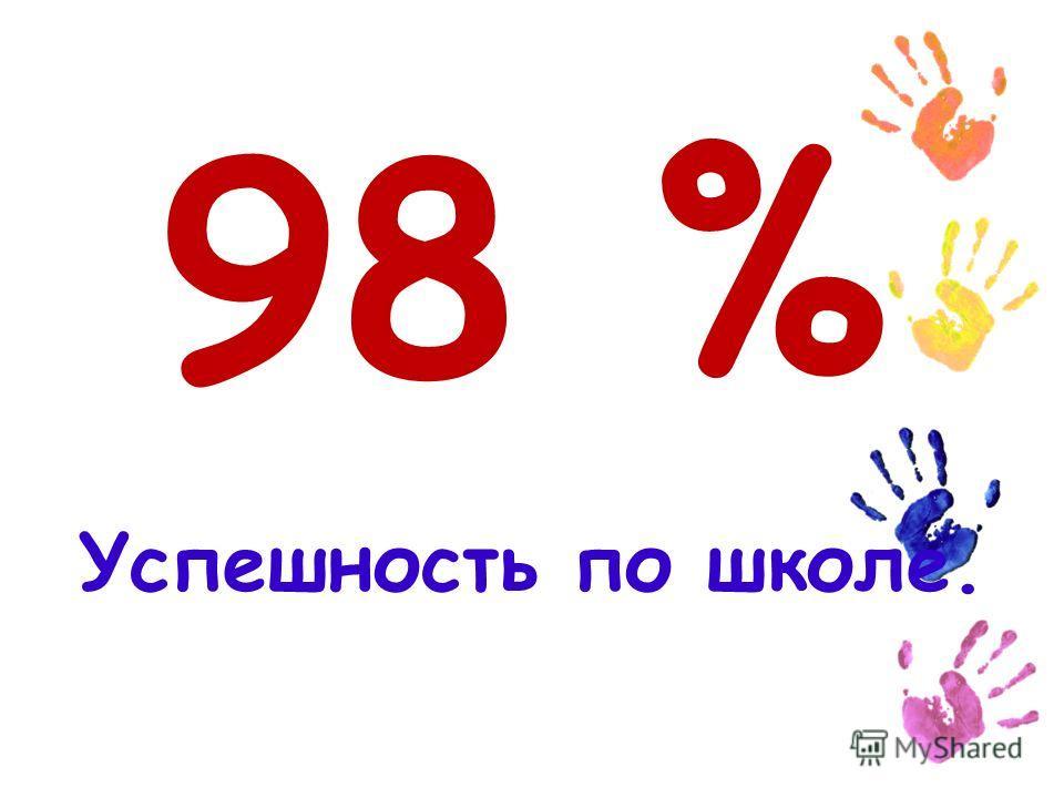 98 % Успешность по школе.