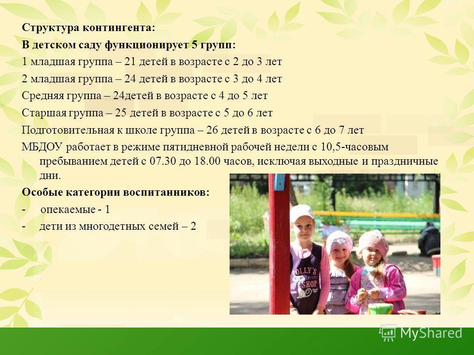 Структура контингента: В детском саду функционирует 5 групп: 1 младшая группа – 21 детей в возрасте с 2 до 3 лет 2 младшая группа – 24 детей в возрасте с 3 до 4 лет Средняя группа – 24 детей в возрасте с 4 до 5 лет Старшая группа – 25 детей в возраст