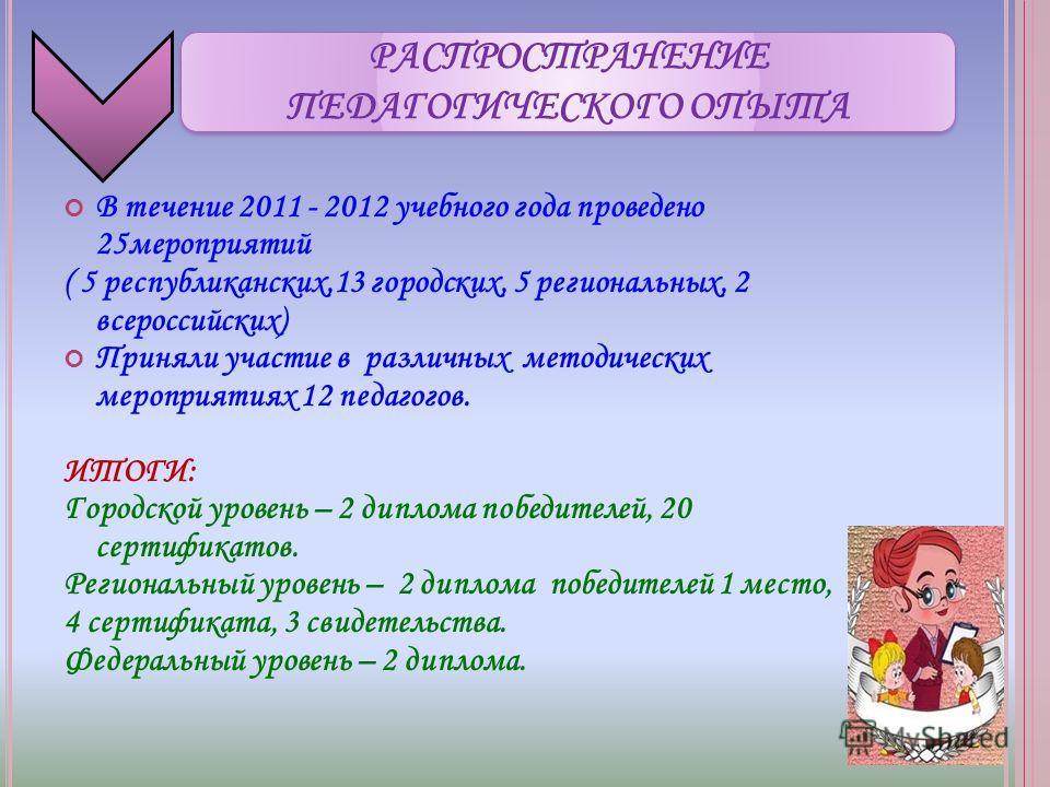 РАСПРОСТРАНЕНИЕ ПЕДАГОГИЧЕСКОГО ОПЫТА В течение 2011 - 2012 учебного года проведено 25 мероприятий ( 5 республиканских,13 городских, 5 региональных, 2 всероссийских) Приняли участие в различных методических мероприятиях 12 педагогов. ИТОГИ: Городской