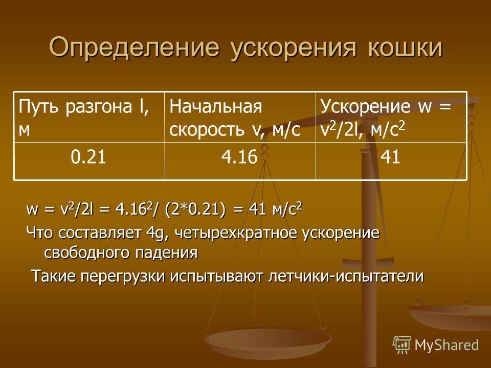 Определение ускорения кошки w = v 2 /2l = 4.16 2 / (2*0.21) = 41 м/с 2 Что составляет 4g, четырехкратное ускорение свободного падения Такие перегрузки испытывают летчики-испытатели Такие перегрузки испытывают летчики-испытатели 414.160.21 Ускорение w