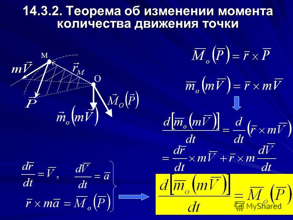 14.3. Моменты количества движения 14.3.1. Момент количества движения точки О h M
