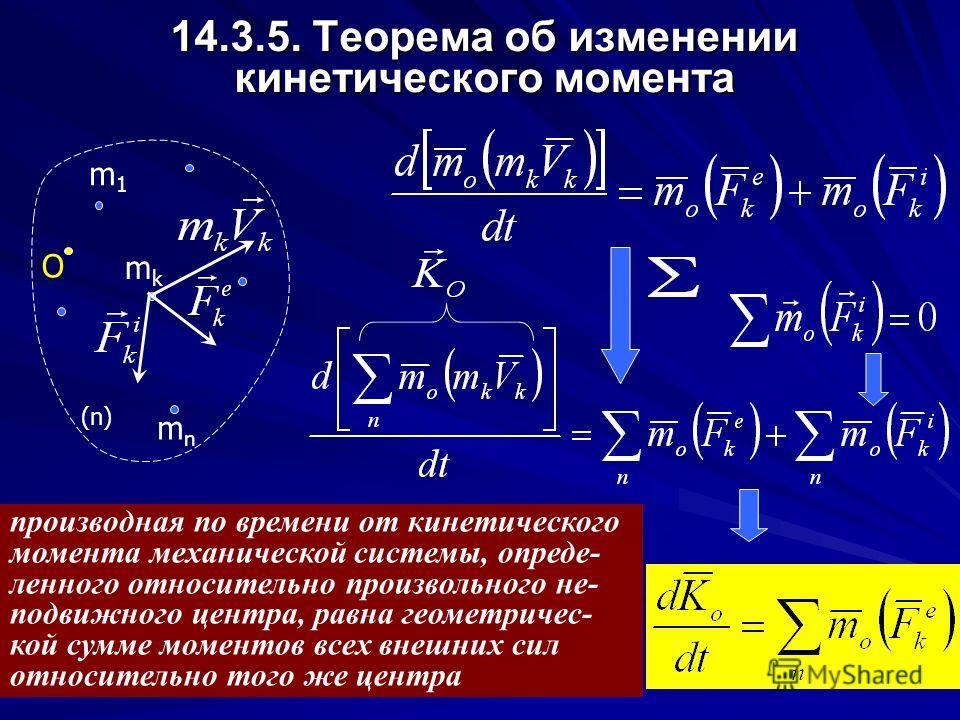 14.3.4. Главный момент количеств движения механической системы Главным моментом количеств движения механической систе- мы (кинетическим моментом) называется геометрическая сумма моментов количеств движения материальных точек данной системы