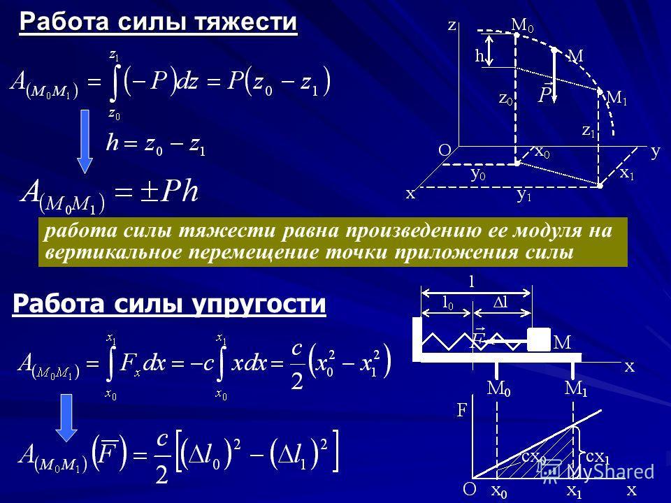 14.4. Кинетическая энергия. Работа 14.4.1. Работа силы М dS Естественный способ Векторный способ Координатный способ Мощностью называют величину, равную работе силы за единицу времени