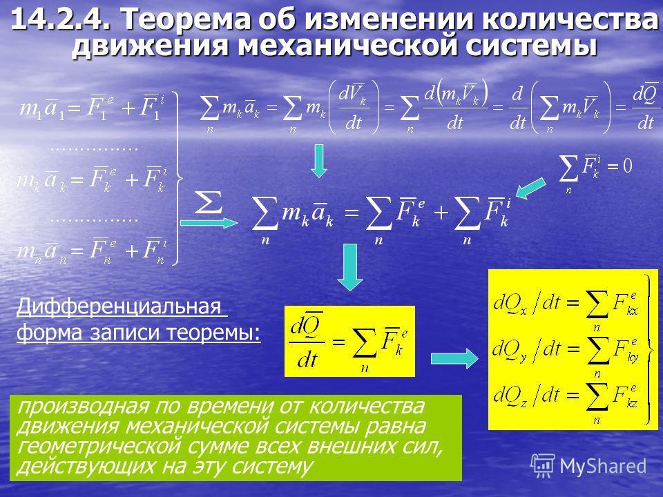 14.2.3. Количество движения механической системы Количеством движения механической системы называют векторную величину, равную геометрической сумме количеств дви- жения всех точек данной системы количество движения механической системы равно произвед