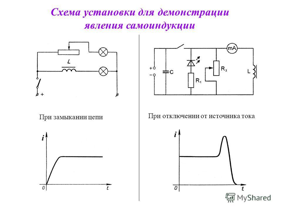 Схема установки для демонстрации явления самоиндукции При замыкании цепи При отключении от источника тока