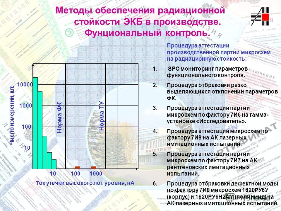 Методы обеспечения радиационной стойкости ЭКБ в производстве. Фунциональный контроль. Процедура аттестации производственной партии микросхем на радиационную стойкость: 1. SPC мониторинг параметров функционального контроля. 2. Процедура отбраковки рез