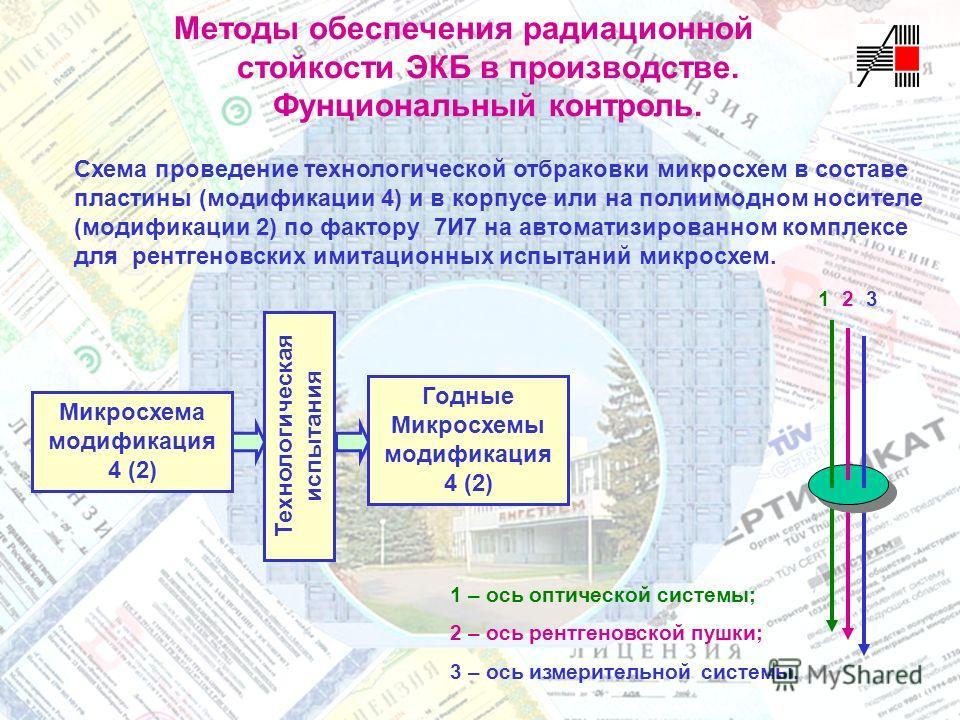 Методы обеспечения радиационной стойкости ЭКБ в производстве. Фунциональный контроль. Схема проведение технологической отбраковки микросхем в составе пластины (модификации 4) и в корпусе или на полиимодном носителе (модификации 2) по фактору 7И7 на а